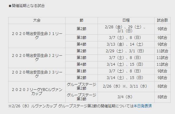 为有效控制疫情,日本官方宣布J联赛全部延期