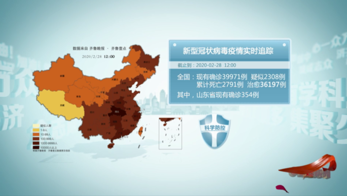 壹视频 众志成城战疫情,齐鲁晚报数据每日通报2月28日12点