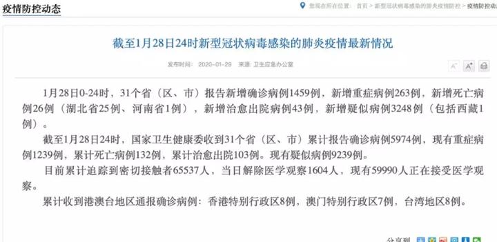西藏首次报告疑似病例,全国确诊人数超过非典