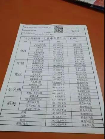 火爆的深圳楼市,部分写字楼租金却暴跌40