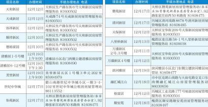 济南市第八批公租房递补候选家庭开始办理入住