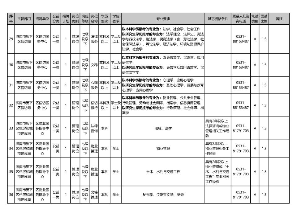济南市区人口2021_933.2毫米 2021年以来济南平均降水量创57年之最