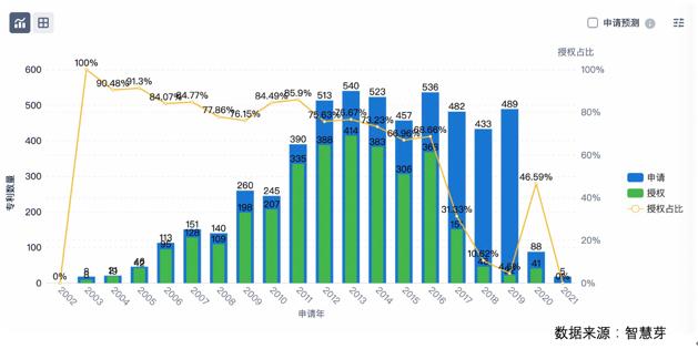 中国电信的移动用户规模达3.51亿户 5G套餐用户达8650万户